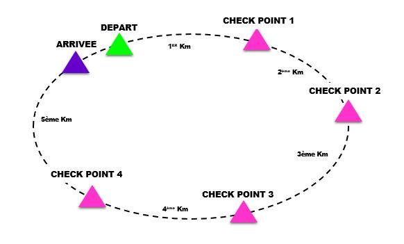 check points poudre holi
